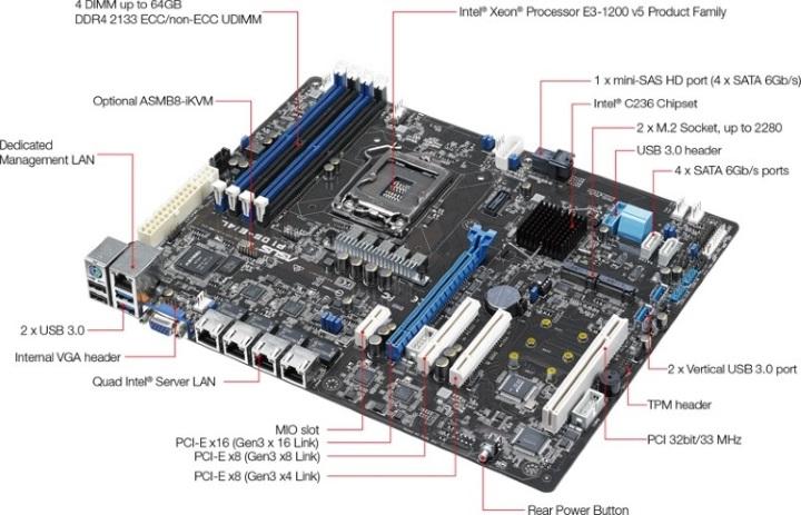 Asus P10S-E/4L E3 Server Motherboard - Intel C236 Chipset - Socket H4 LGA-1151